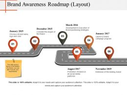 Brand Awareness Roadmap Ppt Examples
