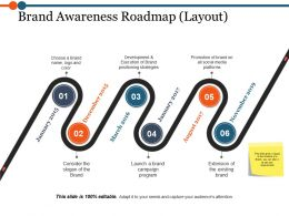Brand Awareness Roadmap Ppt Examples Professional