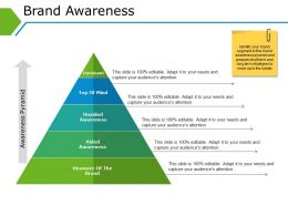 Brand Awareness Sample Ppt Presentation