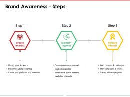 Brand Awareness Steps Powerpoint Guide Templates 1