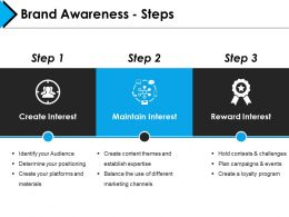 Brand Awareness Steps Powerpoint Slide Background Designs Template 1