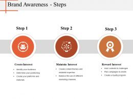 Brand Awareness Steps Powerpoint Slide Images