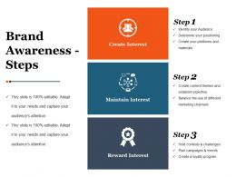 Brand Awareness Steps Ppt Icon