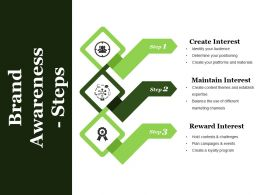 Brand Awareness Steps Ppt Visual Aids Backgrounds