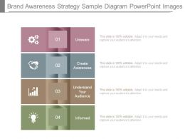 Brand Awareness Strategy Sample Diagram Powerpoint Images