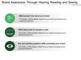 Brand Awareness Through Hearing Reading And Seeing
