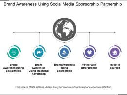 Brand Awareness Using Social Media Sponsorship Partnership