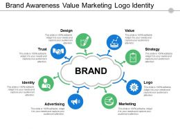 Brand Awareness Value Marketing Logo Identity