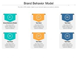 Brand Behavior Model Ppt Powerpoint Presentation Styles Examples Cpb