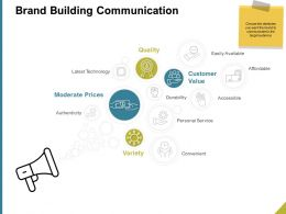 Brand Building Communication Ppt Powerpoint Presentation Ideas