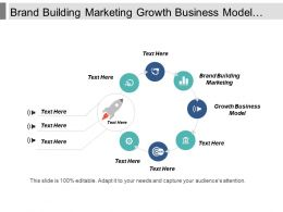 Brand Building Marketing Growth Business Model Strategy Modeling Cpb