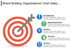 Brand Building Organizational Chart Sales Management Business Strategy Cpb