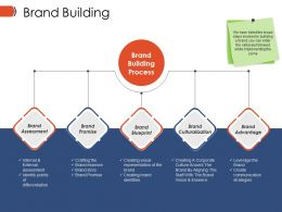 Brand Building Ppt Infographics