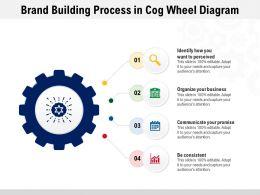 Brand Building Process In Cog Wheel Diagram