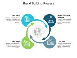 Brand Building Process Ppt Powerpoint Presentation Deck Cpb
