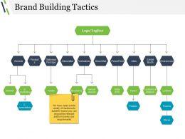 Brand Building Tactics Powerpoint Slide Backgrounds