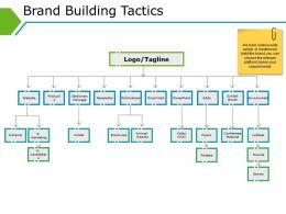 Brand Building Tactics Powerpoint Templates