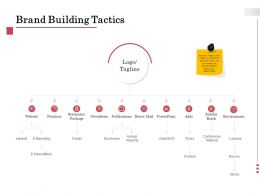 Brand Building Tactics Ppt Powerpoint Presentation Outline Maker