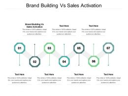Brand Building Vs Sales Activation Ppt Powerpoint Presentation Infographic Cpb