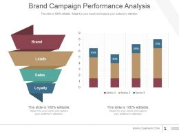 Brand Campaign Performance Analysis Powerpoint Graphics