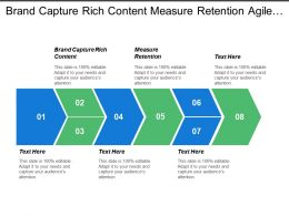 Brand Capture Rich Content Measure Retention Agile Organization
