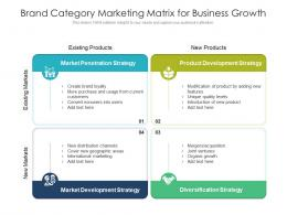 Brand Category Marketing Matrix For Business Growth