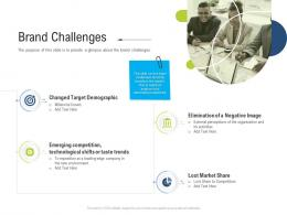 Brand Challenges Brand Upgradation Ppt Professional