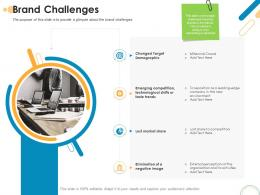 Brand Challenges Rebrand Ppt Powerpoint Presentation Layouts Layouts