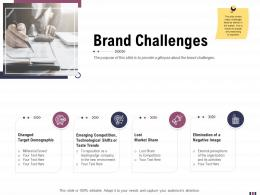 Brand Challenges Rebranding And Relaunching Ppt Introduction