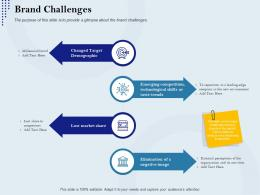 Brand Challenges Rebranding Approach Ppt Elements