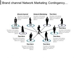 Brand Channel Network Marketing Contingency Leadership Theory Finance Problems Cpb