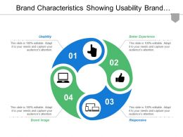 Brand Characteristics Showing Usability Brand Image And Responsive
