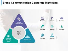 Brand Communication Corporate Marketing Goals Team Culture Tqm Cpb