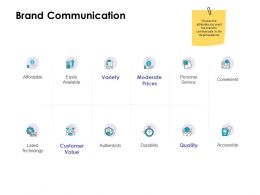 Brand Communication Durability Ppt Powerpoint Presentation Pictures