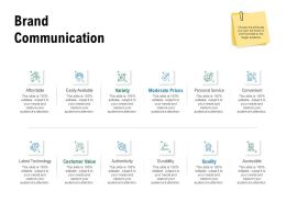 Brand Communication Easily Available Ppt Powerpoint Presentation Summary Picture