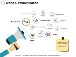 Brand Communication Moderate Prices B277 Ppt Powerpoint Presentation Diagram