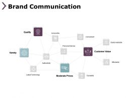 Brand Communication Moderate Prices Ppt Powerpoint Presentation Diagram Graph Charts