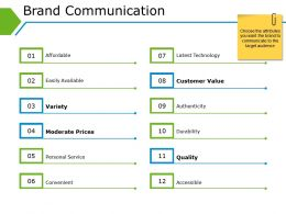 Brand Communication Powerpoint Guide