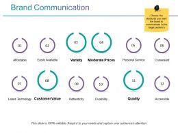 brand_communication_powerpoint_slide_design_ideas_Slide01