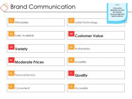 Brand Communication Powerpoint Slide Presentation Guidelines