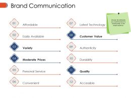 Brand Communication Ppt Model