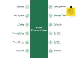 Brand Communication Ppt Powerpoint Presentation Styles Display