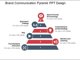 Brand Communication Pyramid Ppt Design