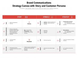 Brand Communications Strategy Canvas With Story And Customer Persona