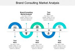 Brand Consulting Market Analysis Ppt Powerpoint Presentation Slides Design Templates Cpb