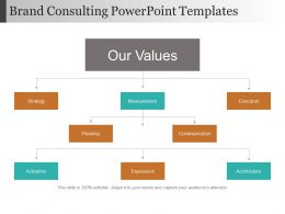 Brand Consulting Powerpoint Templates