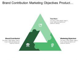 Brand Contribution Marketing Objectives Product Usage Rate