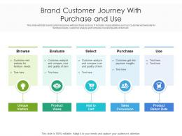Brand Customer Journey With Purchase And Use
