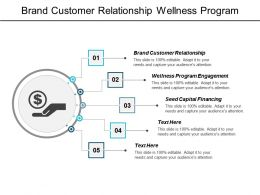 Brand Customer Relationship Wellness Program Engagement Seed Capital Financing Cpb