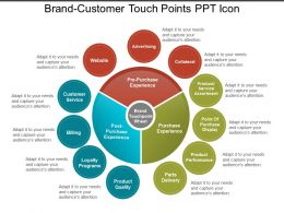 Brand Customer Touch Points Ppt Icon